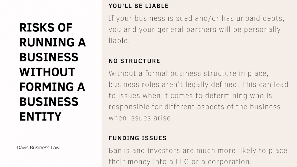 Risks of running a business without a forming a business entity: You'll be liable for debts, lack of structure, and your business will have a harder time acquiring funding from banks and investors.